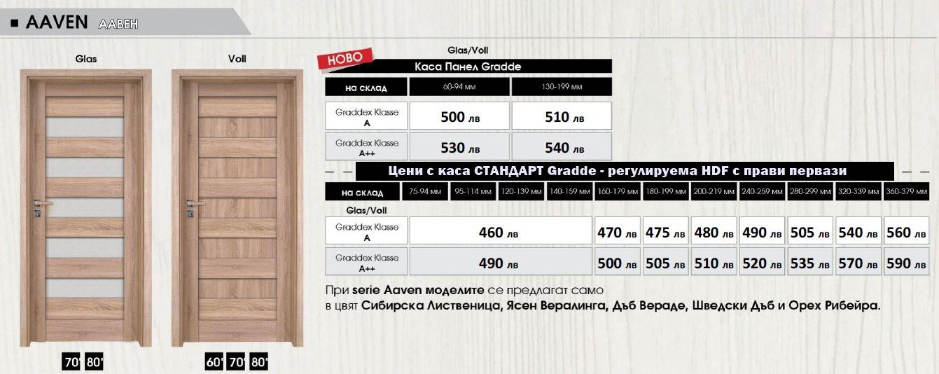 Цени за врати Gradde серия Aaven