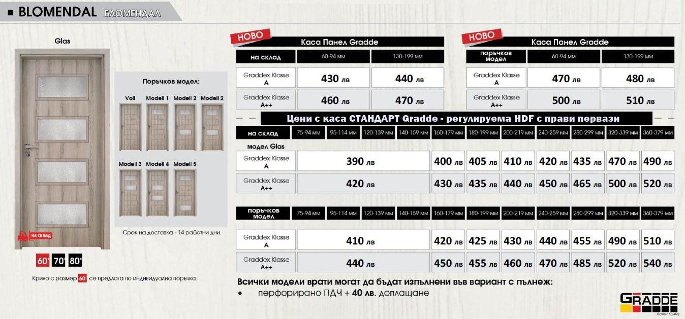 Цени за врати Gradde серия Blomendal