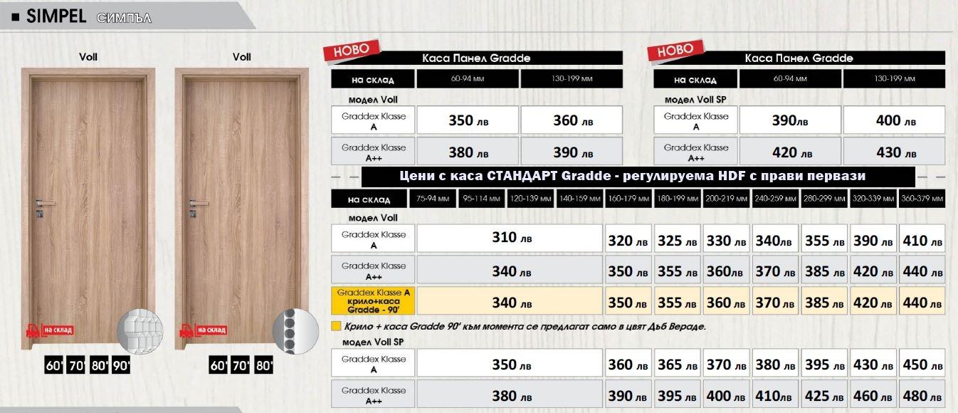 Цени за врати Gradde серия Simpel