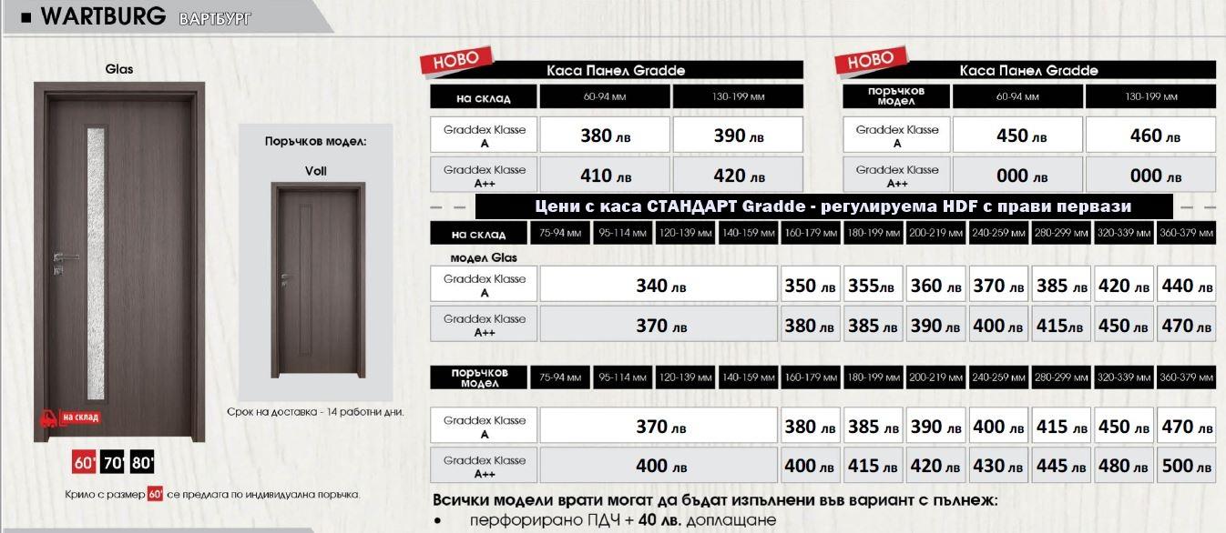 Цени за врати Gradde серия Wartburg