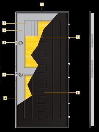 характеристики на крилото за Блиндирана врата T 777